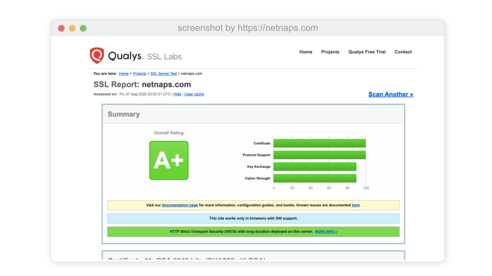 Getting A+ Rating on SSL on a lightsail hosted website